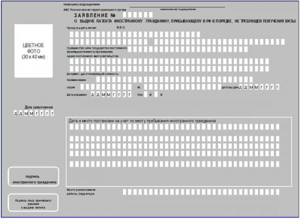 Процесс оформления патента в РФ